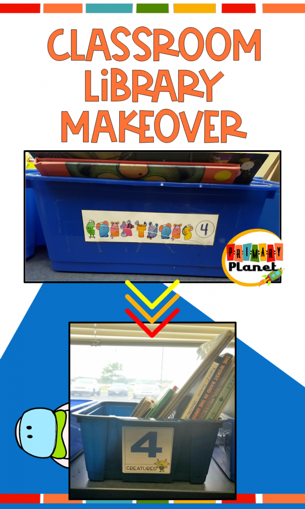 Organizing your classroom library.